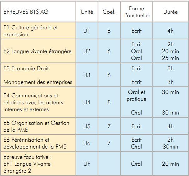 Dissertation pme pmi st